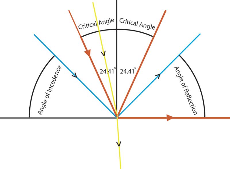 Critical_Angle.png